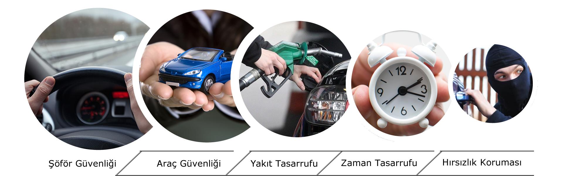 Osmaniye Araç takip gihazı özellikleri tanıtım resmi